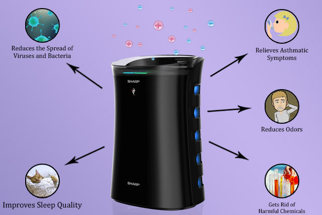 air-purifiers-work-and-benefits