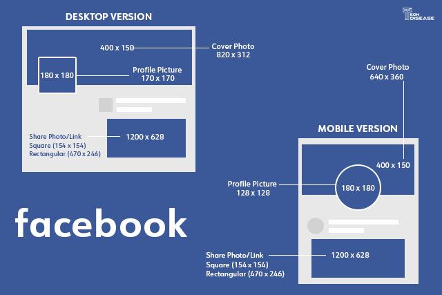 facebook-image-size-for-social media cheat sheet