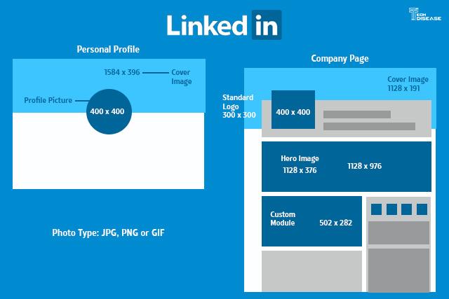 linkedin-image-size