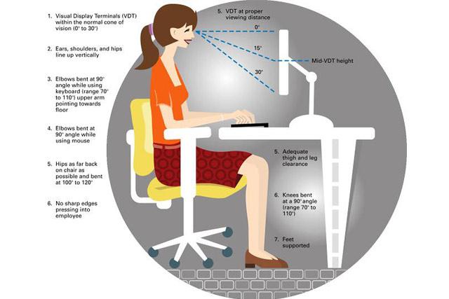 chairs-ergonomics
