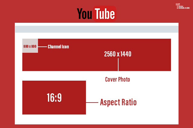 youtube-image-size-for-social media cheat sheet
